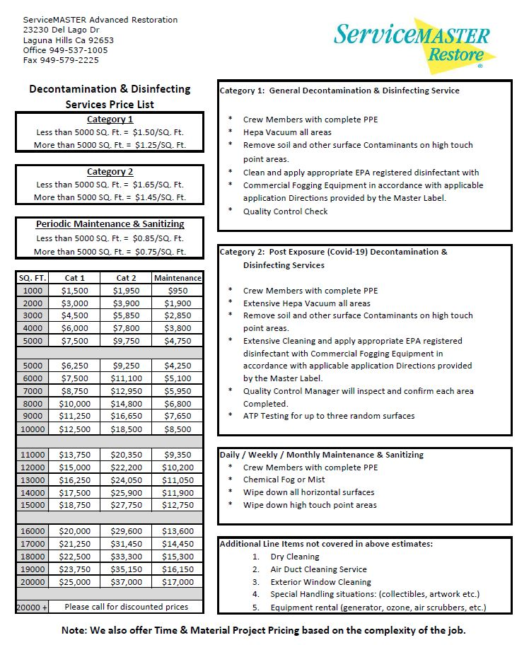 COVID-19 Decontamination Price List ServiceMaster