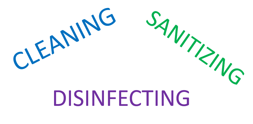 CLEANING SANITIZING DISINFECTING DIFFERENCES