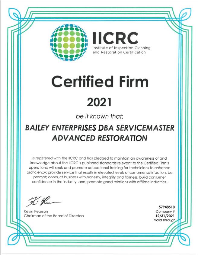 IICRD Firm